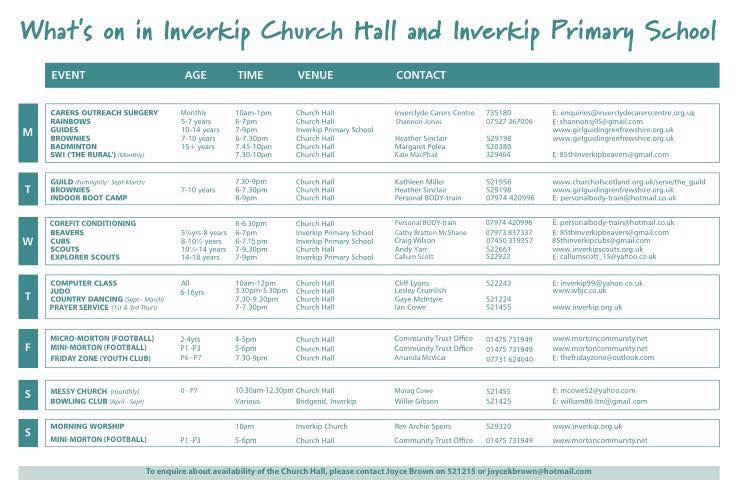 inverkip activities poster